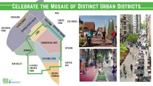 5280 Loop Mobility Downtown Denver